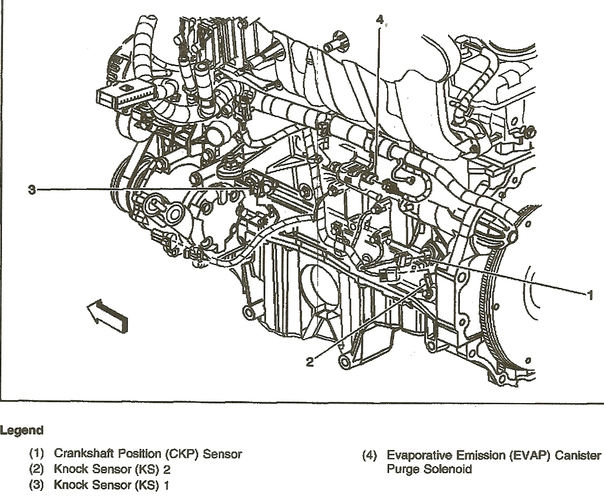 chevy crankshaft sensor location