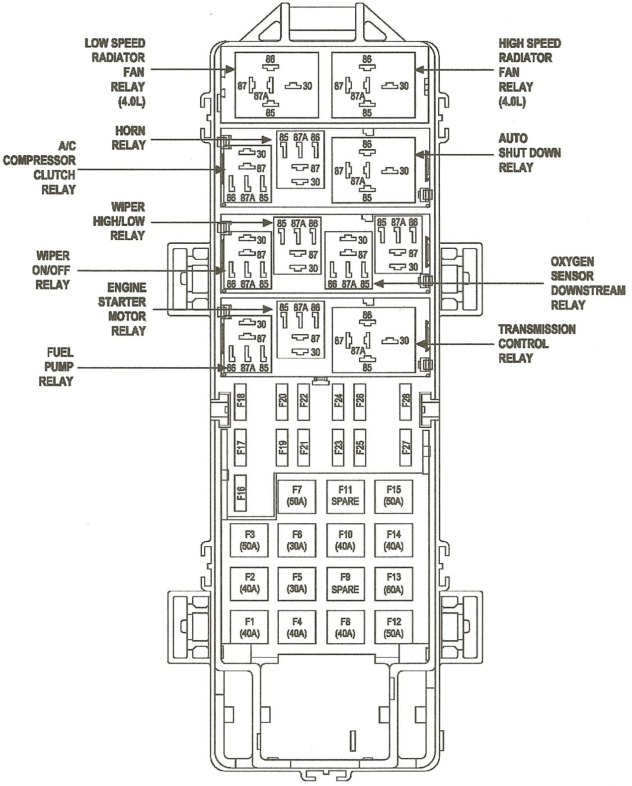 04 jeep liberty fuse box diagram  04  free engine image