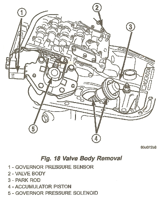 1996 dodge ram wiring diagram with 52o0t Remove Transmission Control Solenoid 2003 on RepairGuideContent furthermore AT band adj further P 0900c1528008afc2 moreover 1979 Corvette Fuse Panel as well 71332 Faq General Info  mon Problems Factory Service Manuals.