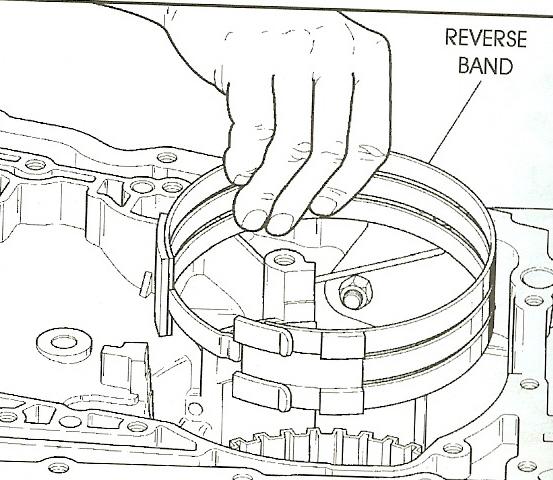 how to change transmission fluid pontiac montana