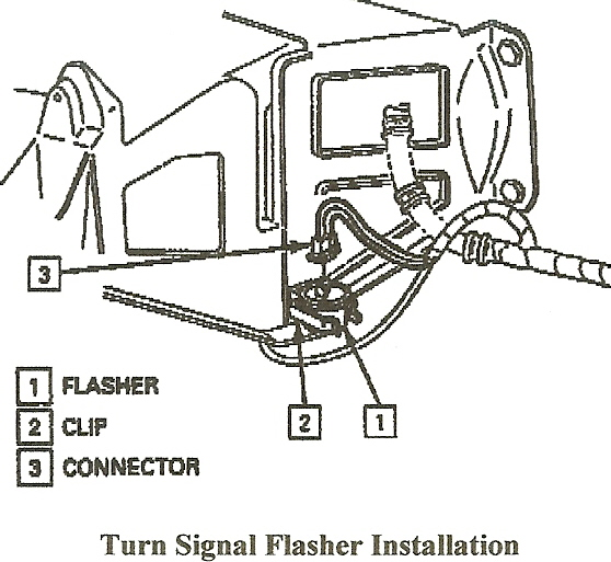 chevy cavalier turn signal flasher location