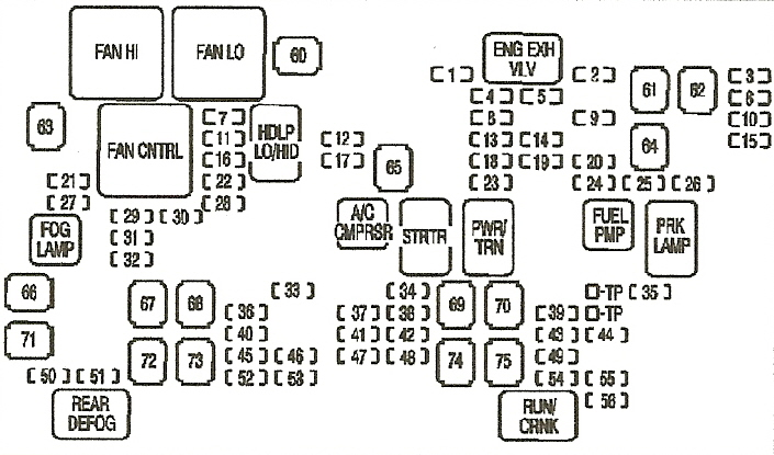 2007 chevy tahoe fuse box diagram  2007  free engine image