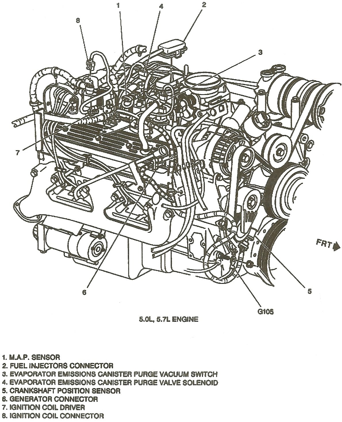 gmc sierra 1500 wiring diagram i have a 1996 gmc sierra 1500 series and today i was ...