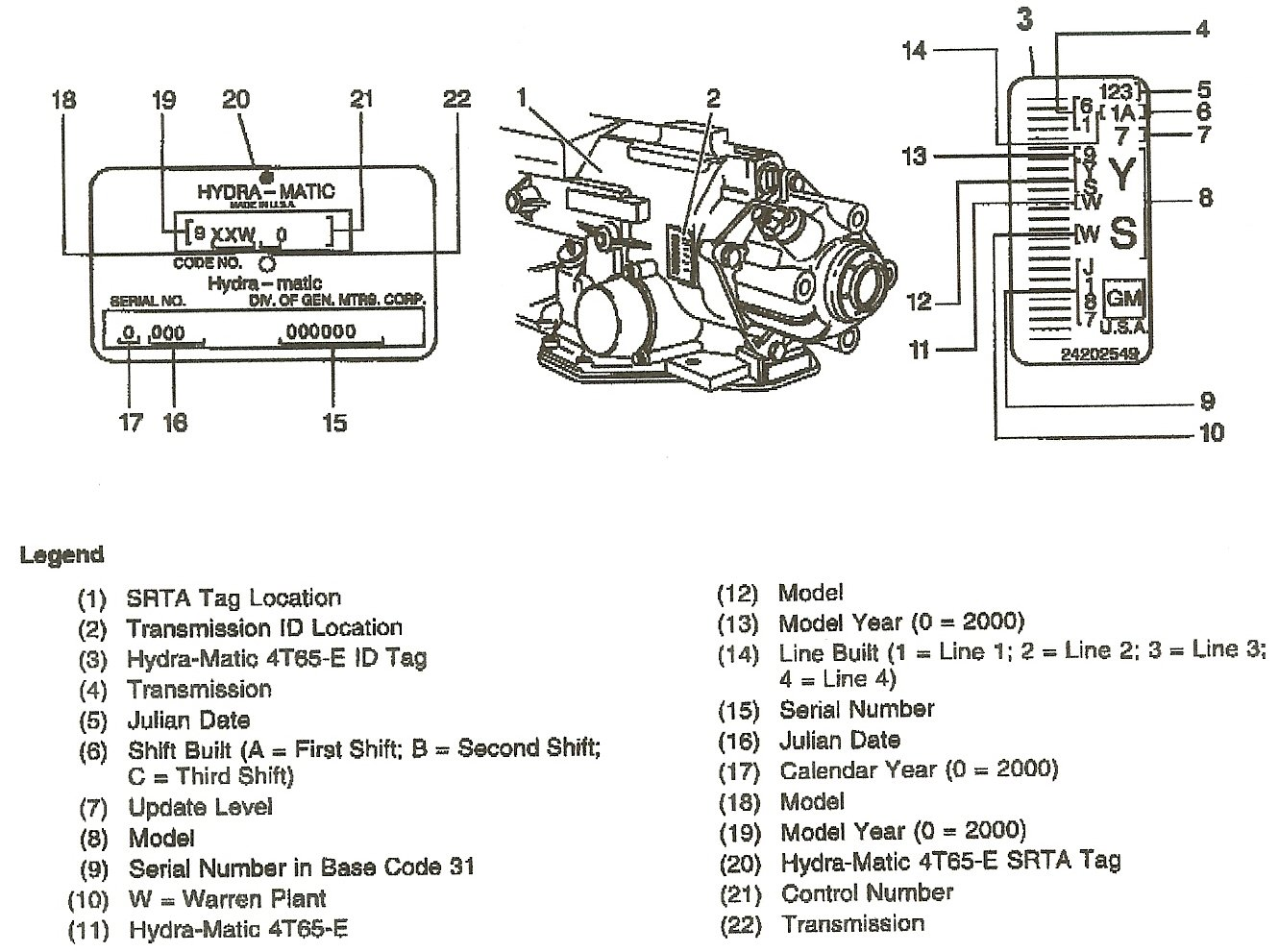 2008 Impala Transmission Wiring Diagram | Wiring Library