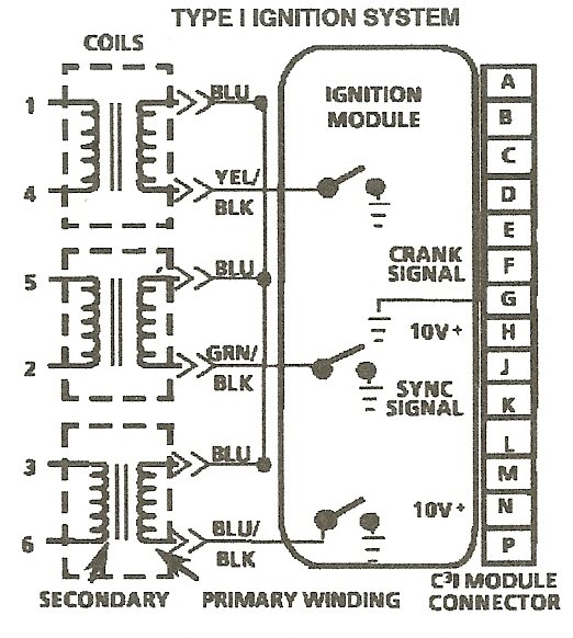 1989 reatta ignition coil hookups and diagram of plug firing order full size image