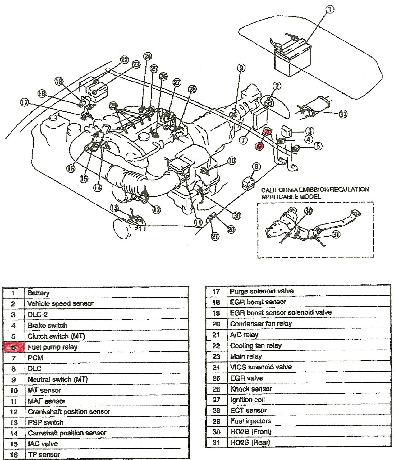 1994 Mazda Protege Fuel Pump on saturn sl2 parts diagram