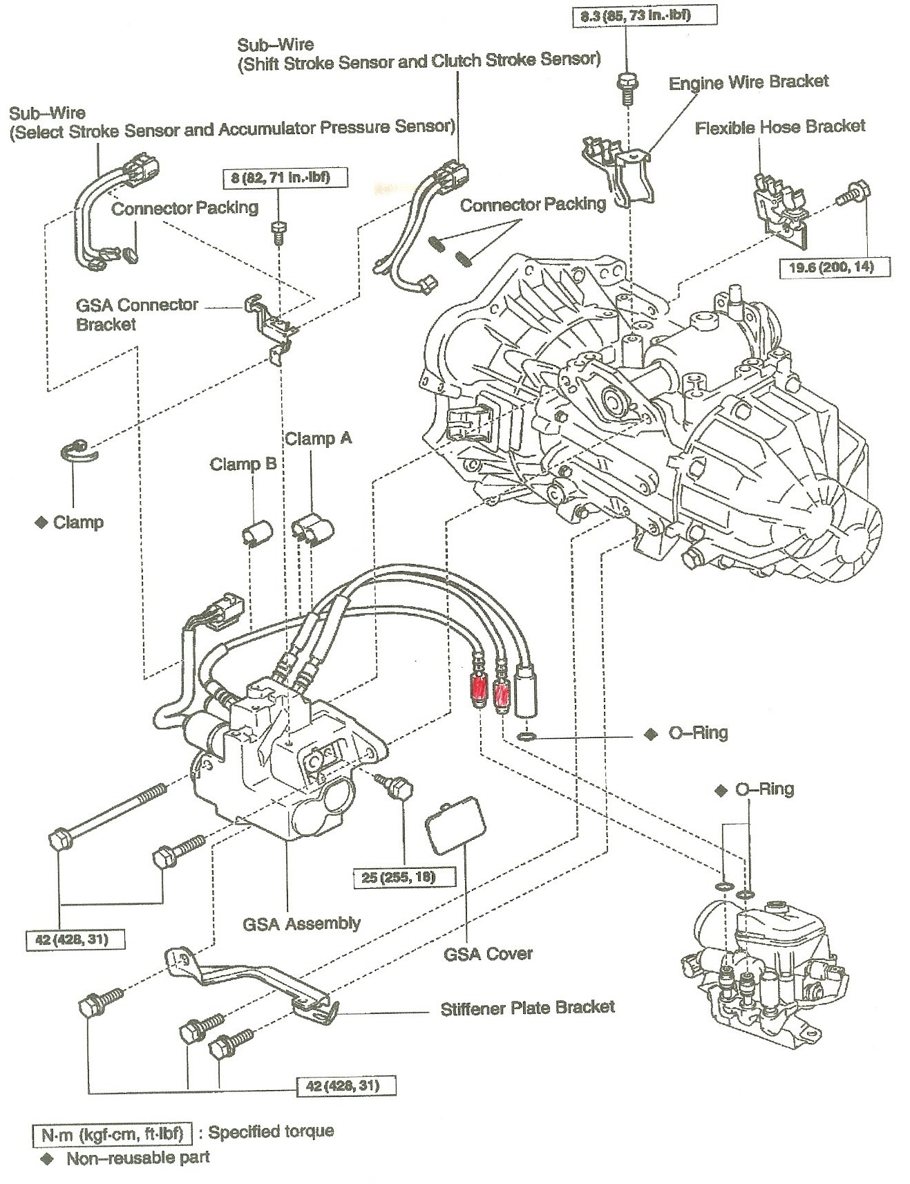 Toyota mr fuse box pinout edmiracle