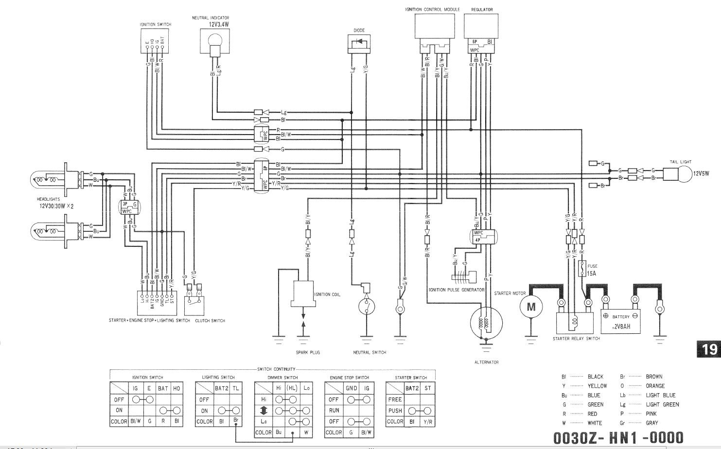 honda 400ex wiring diagram honda wiring diagrams