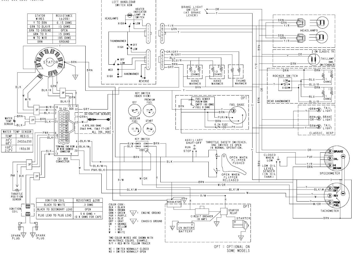 wiring diagram polaris ranger 800 hd readingrat net 2009 Polaris Ranger 700 XP Wiring Diagram Polaris Ranger XP 700 Wiring Diagram polaris wiring diagram 2014 rzr 900