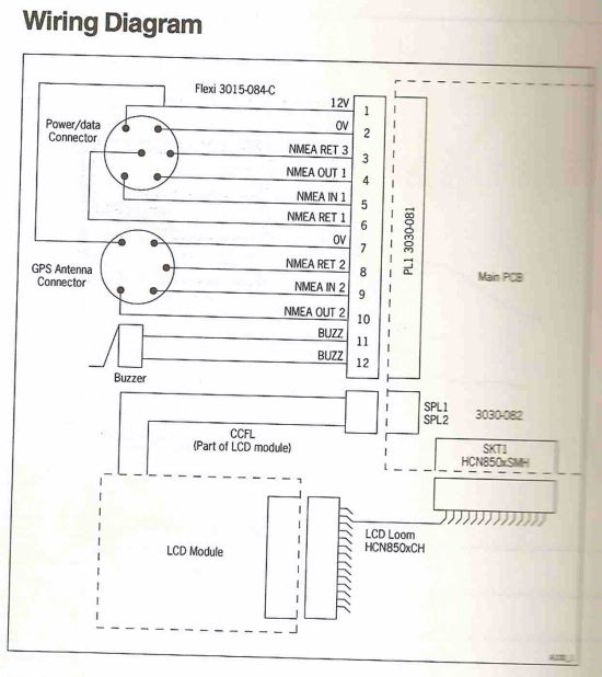 I Am Looking For Gps Antenna Connection Wiring Diagram For