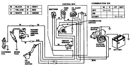 Wiring Diagram For Honda Gx160 : Wiring diagram with oil alert for gx