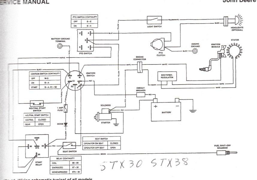 2013 02 25_052012_stx30 38 john deere wiring diagram on and fix it here is the wiring for scotts s1642 wiring diagram at mr168.co