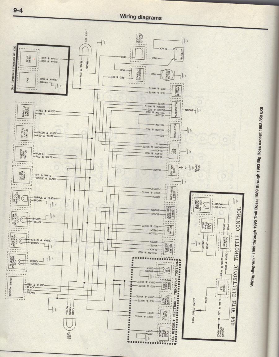 1999 polaris starter diagram wiring schematic 94 polaris sportsman 400 wiring diagram 2004 polaris 400