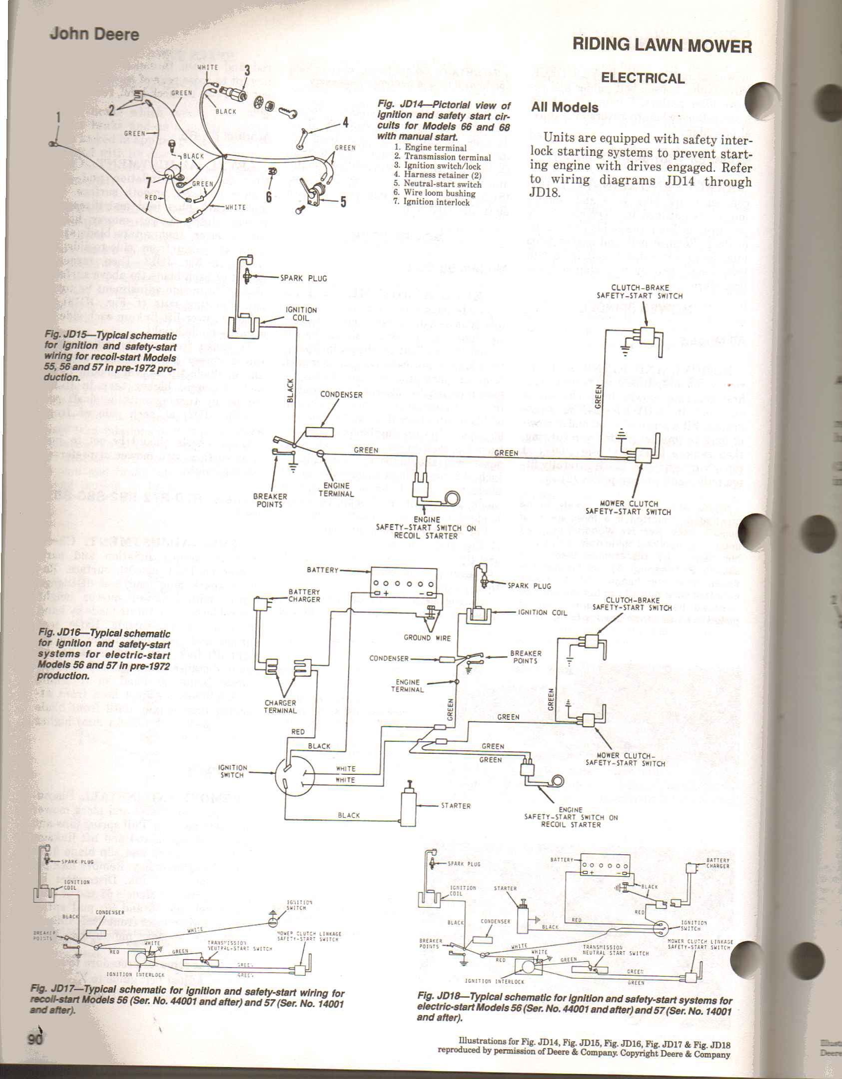 Where Can I Find A Wiring Diagram For A Deere Model 57 1971 Riding Mower