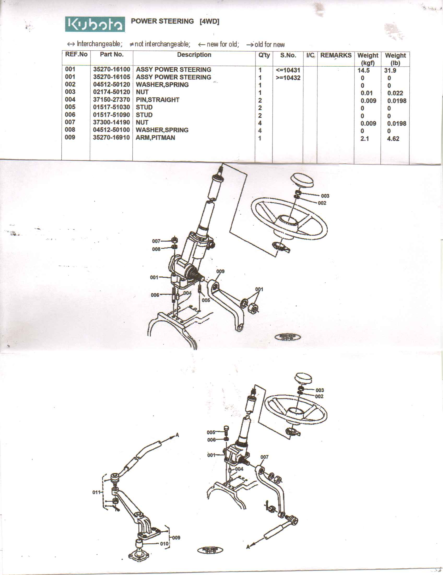 Power Steering Kits For Kubota Tractors : I have a l wd with b fel is it possible and