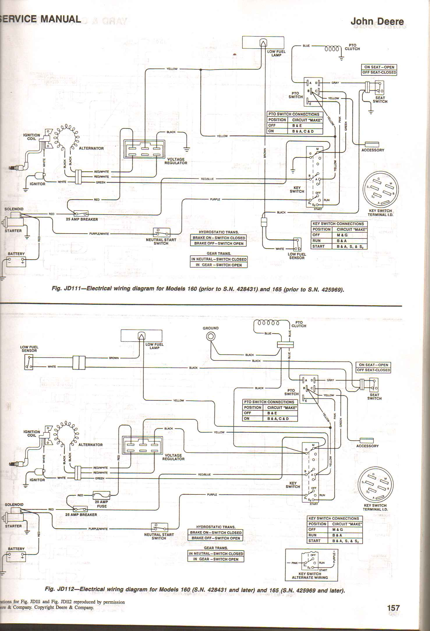 john deere stx38 pto wiring diagram john engine image for john deere stx38 pto wiring diagram john engine image for user john deere tractor also