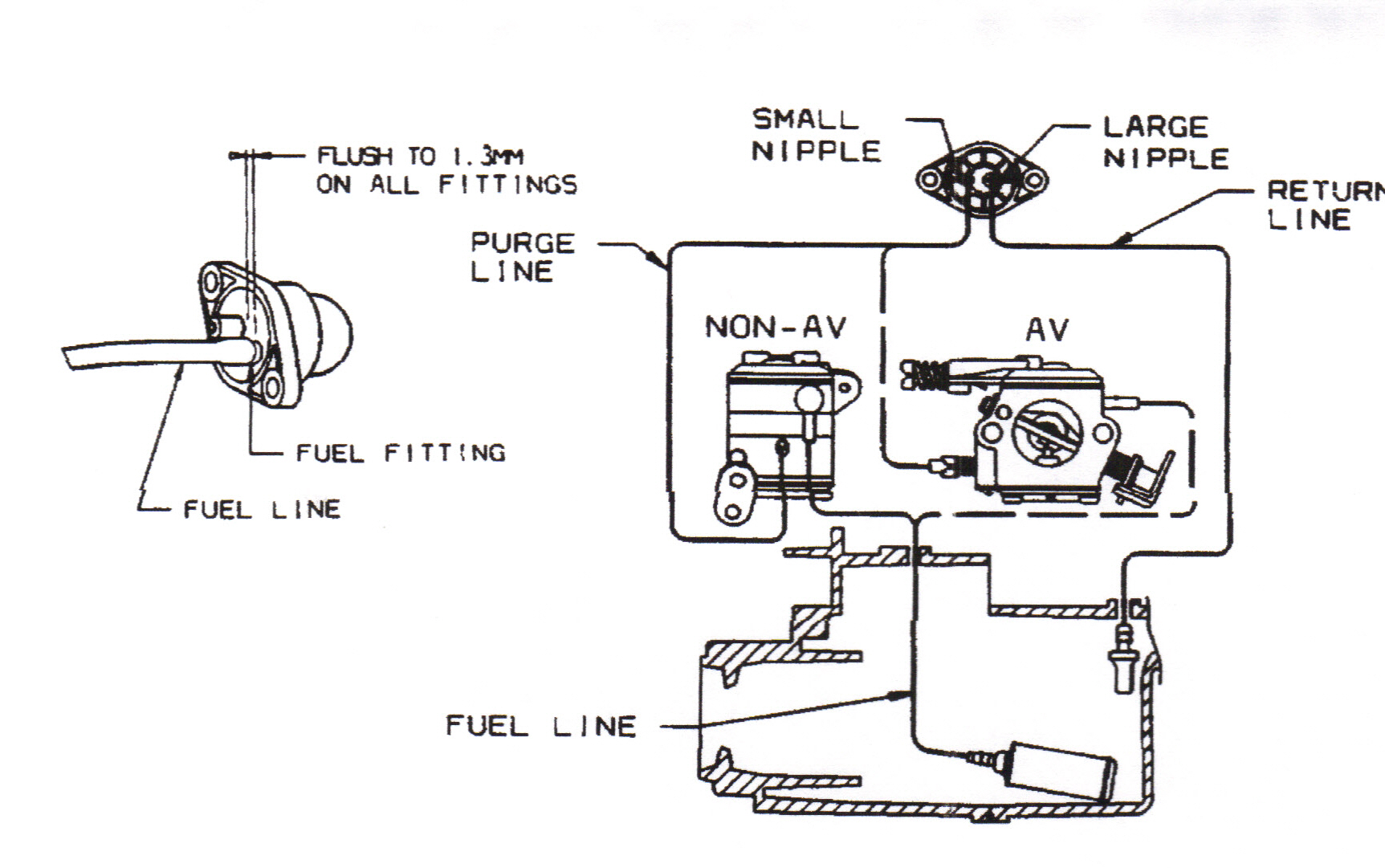 Toro Snowblower Fuel Filter furthermore Cheetah Scag Belt Diagram together with Sabre Riding Mower Wiring Diagram besides Ubbthreads moreover Manufacturing Instructions. on snapper wiring diagram