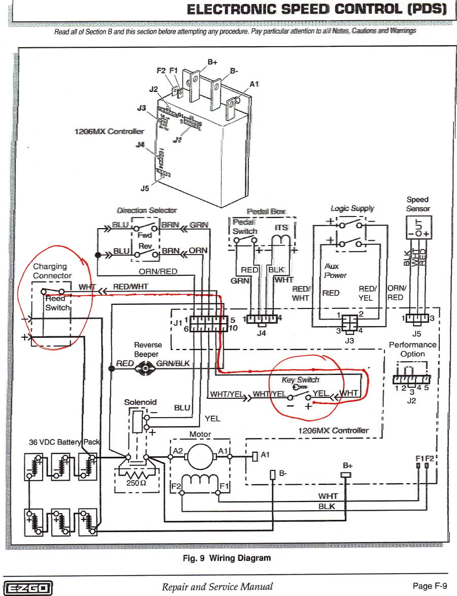 🏆 [diagram in pictures database] vintage golf cart wiring diagram for  electric just download or read for electric - 1.123.flow-chart.onyxum.com  complete diagram picture database - onyxum.com
