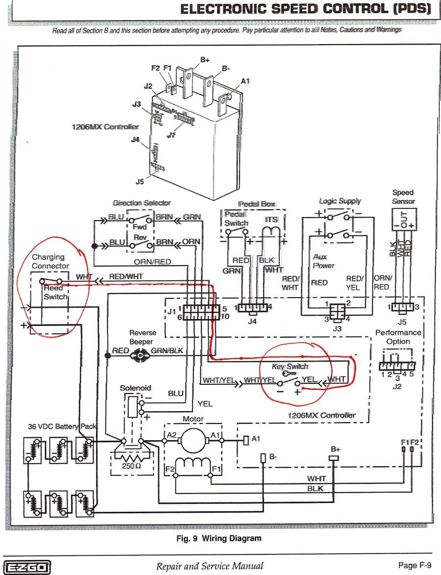 2014 10 08_142847_ezgo_pds ez go wiring harness diagram,go wiring diagram images database,Ezgo Workhorse 350 Wiring Diagrams