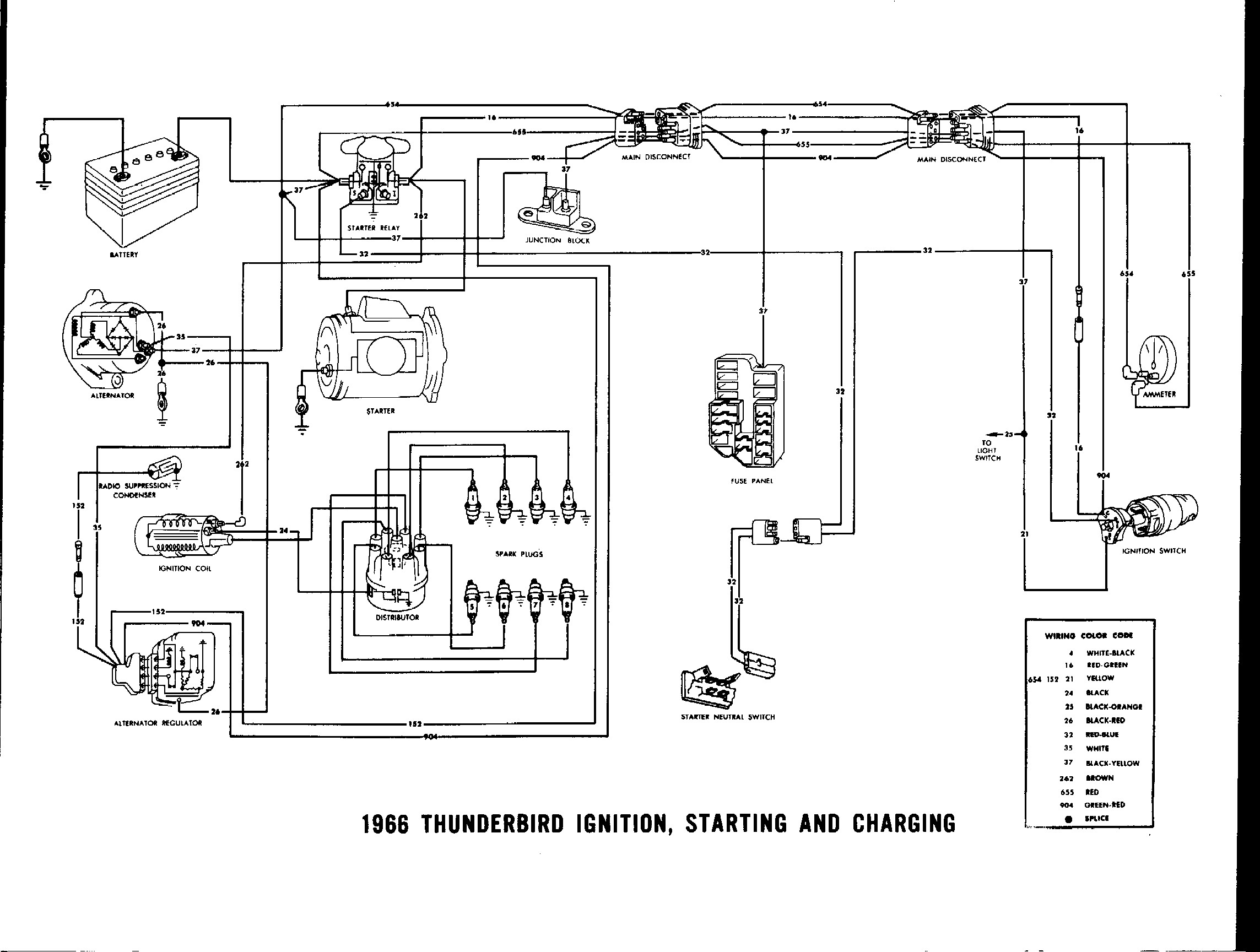 2012 12 31_223304_66tbird 1955 electrical wiring schematic suppliment 110 41 5 readingrat net 1966 thunderbird wiring harness at mifinder.co