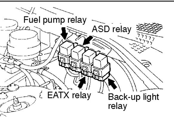how to check fuel relay on a 1995 dodge ram van 2500