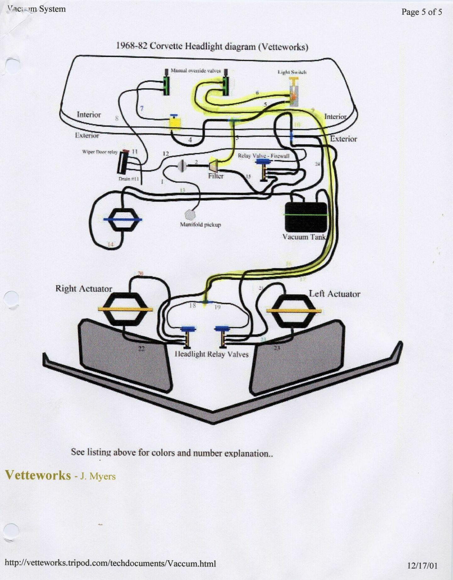 diagram of 1978 corvette air conditioning system  diagram