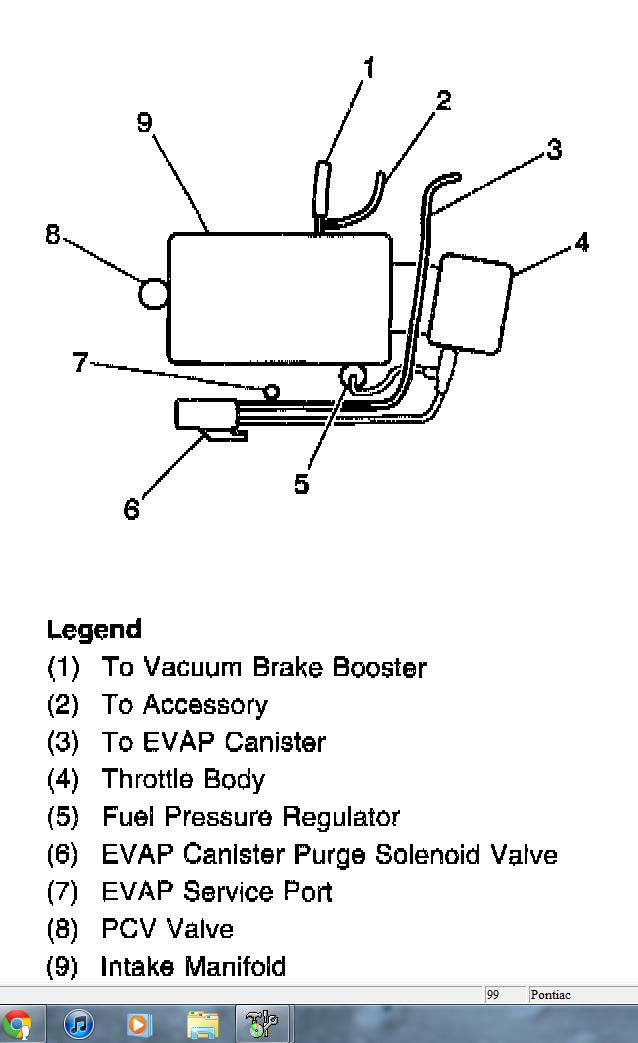 Evap on Fuel Evap System
