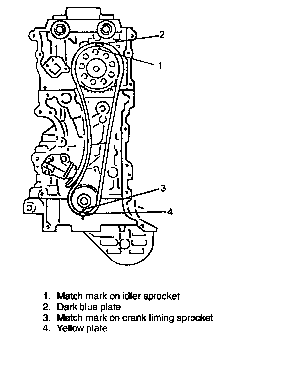 can you tell me the timing marks for h20a120597 engine  year 1995 model  2litre engine