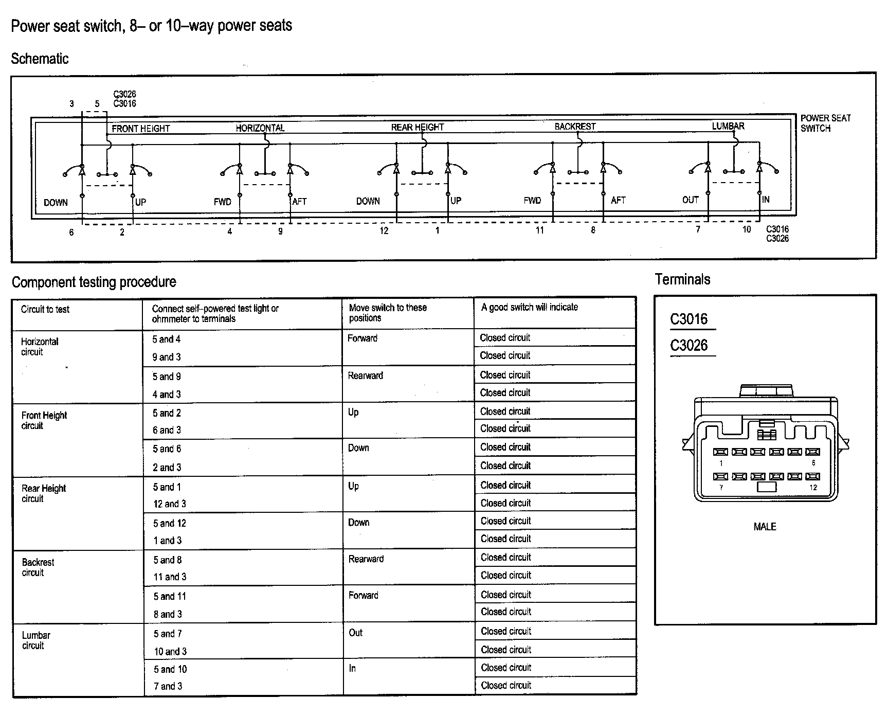 2007 Mkz Wiring Diagrams Control Diagram 2009 Lincoln And