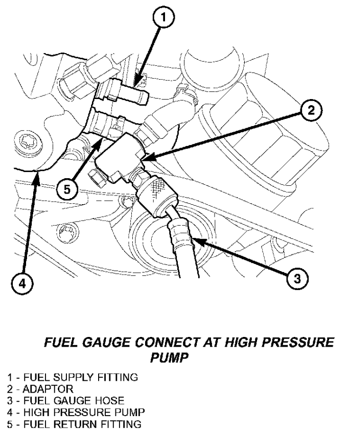 2011 Jeep Patriot Engine Diagram moreover Dodge Ram 3500 Crank Sensor Location together with 210276430 Chrysler Town Country 1996 2000 Parts Manual together with 3 4l Engine Diagram likewise Chrysler Pt Cruiser Fuse Box Diagram. on chrysler 300c fuel filter location