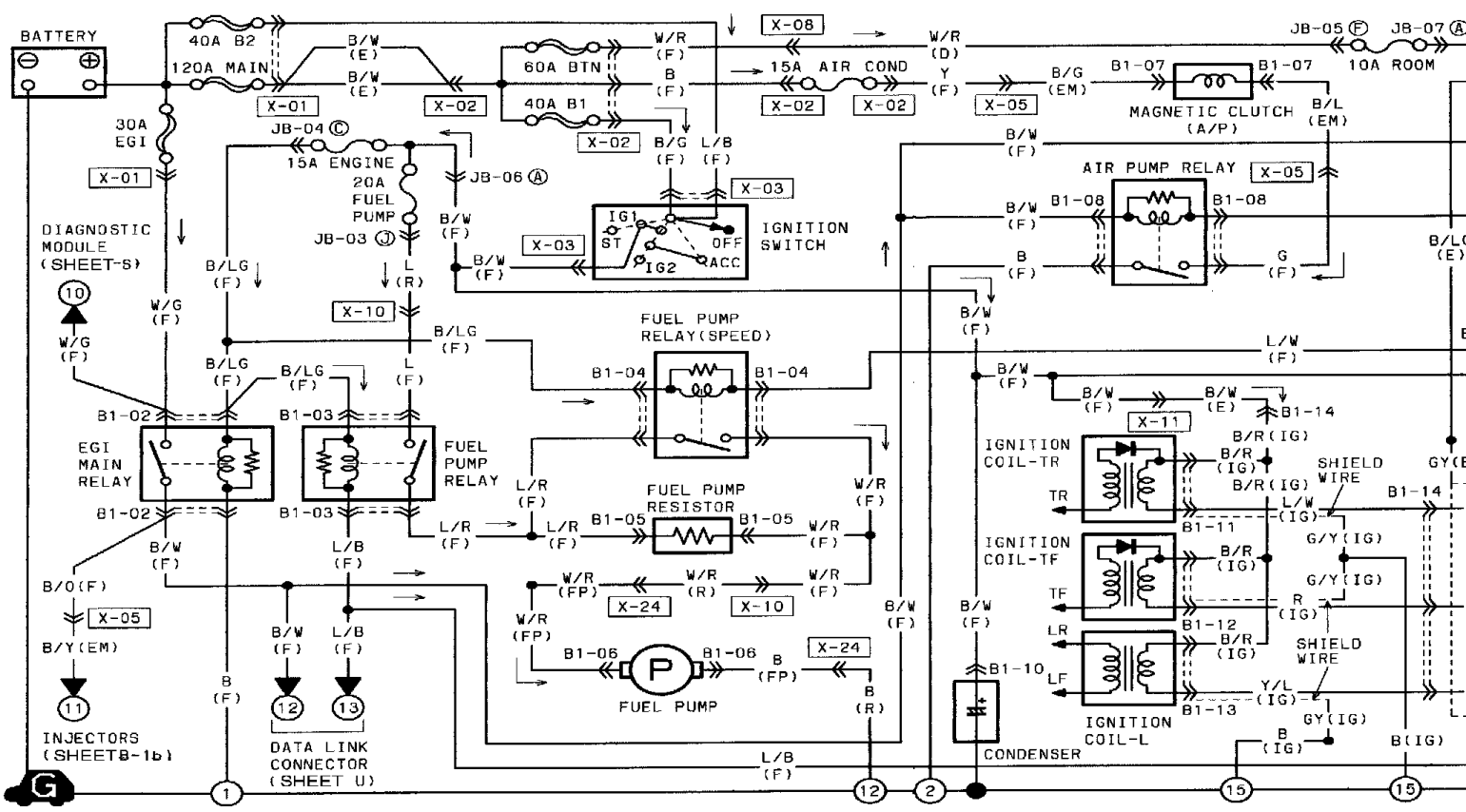mazda rx 7 fuse box diagram