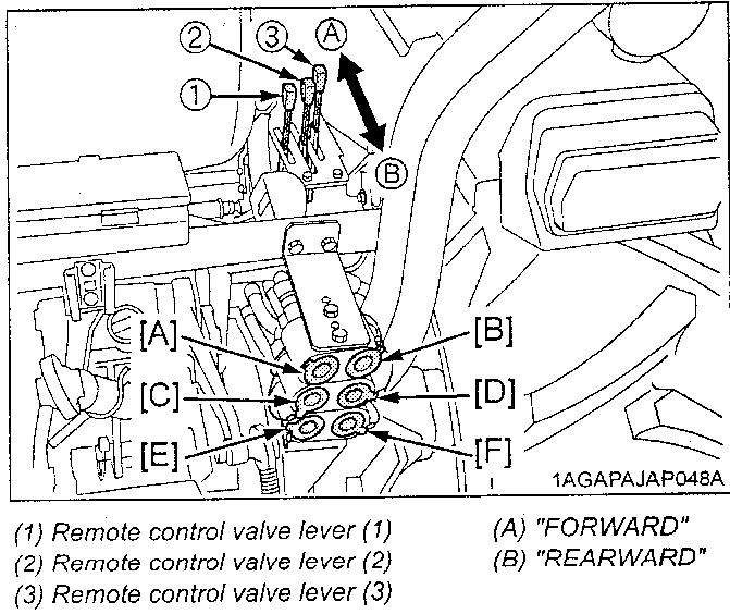 Kubota Loader Valve Diagram