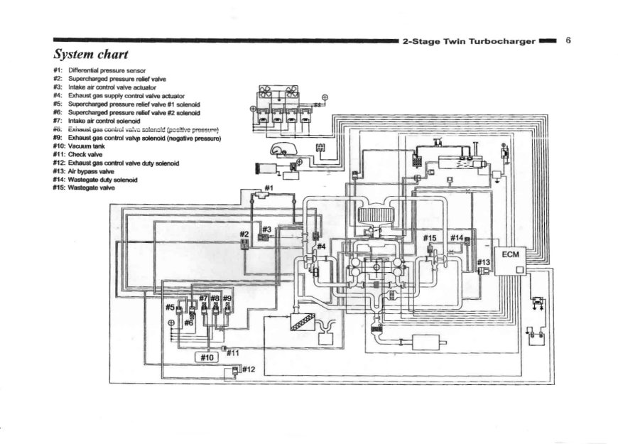 2001 subaru forester wiring diagram i have had engine check lights on, code 66 twin turbo ... subaru b4 wiring diagram