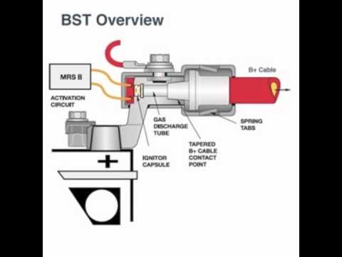 2004 Bmw X5 Cooling Diagram besides Bmw E90 Vanos Solenoid Replacement as well Bmw 328i Oil Dipstick Location likewise Bmw N54 30ff Underboost Code Boost Leak Testing Diy together with ENGINE Crankcase Breather Valve Replacement. on bmw x3 engine sensor diagram