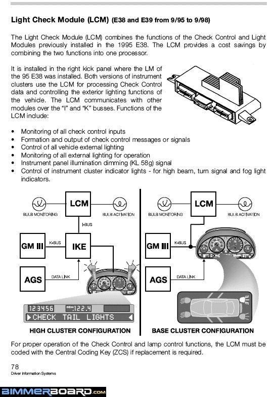 5281 where is the fuse box other than the one in the trunk graphic