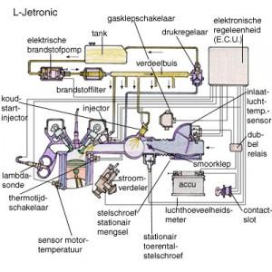 L Jetronic Schematic The Wiring Diagram Readingrat Net