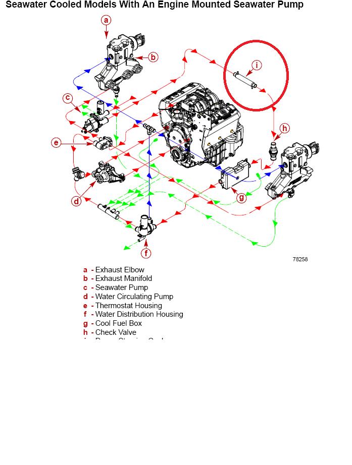 Mercruiser 2003 Mpi V6 Water Pressures Alarm Keeps Going