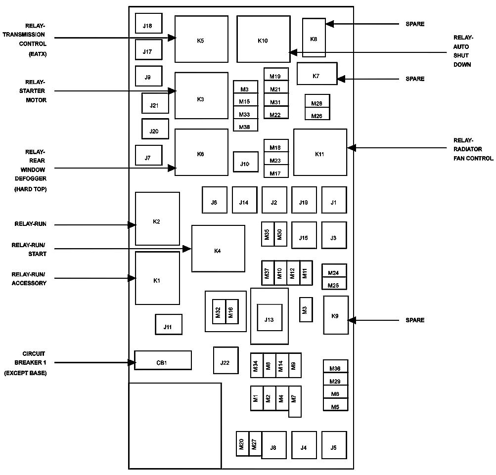 1997 jeep grand cherokee fuse diagram