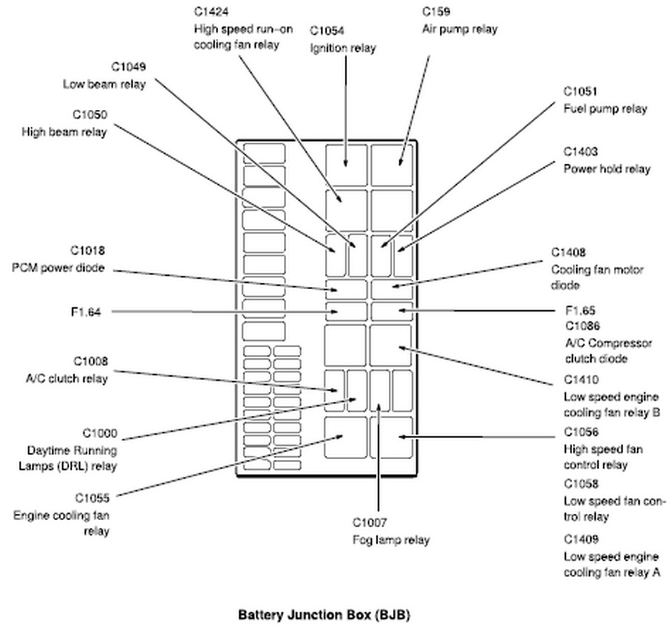 2003 ford focus wagon fuse diagram  2003  free engine