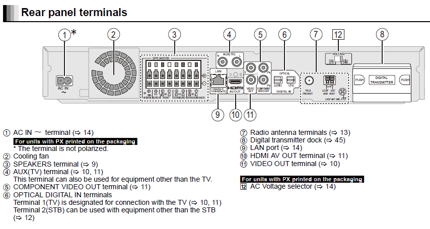 can i get a wire diagram to connect a sylvania ld320ssx tv graphic