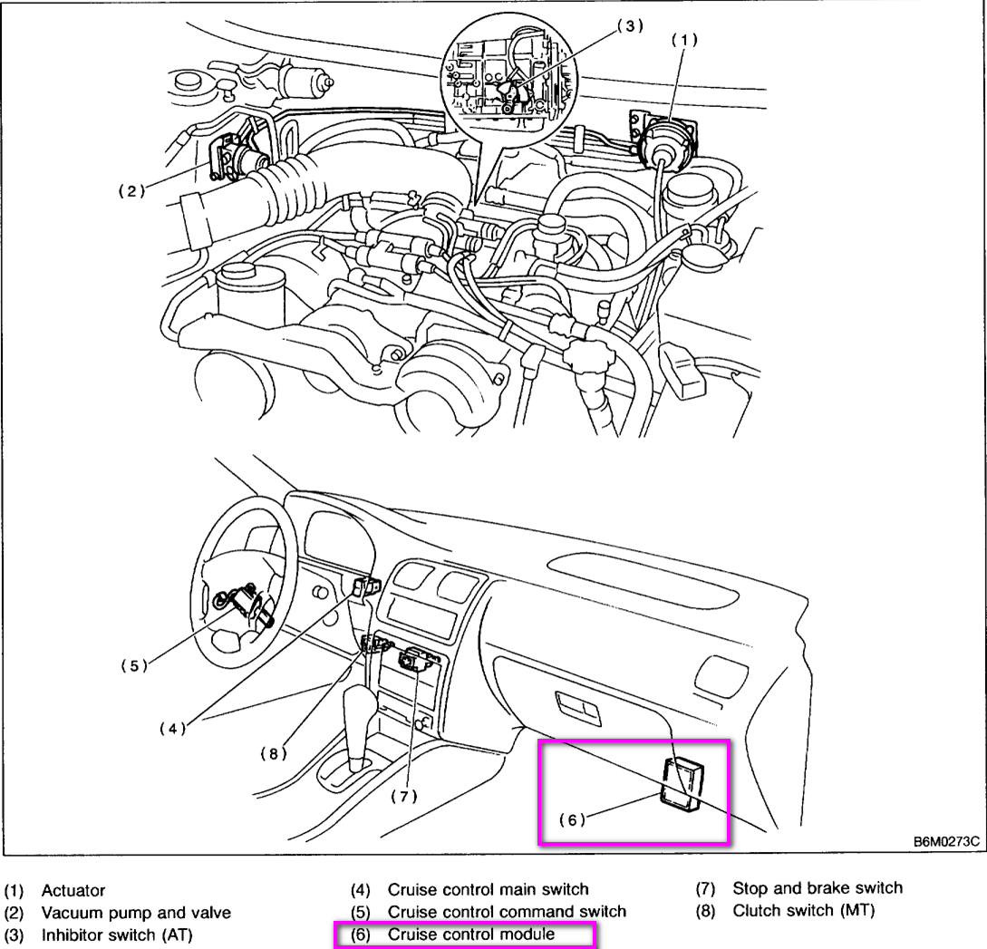 Brake Boost Fault 43266 further 167429 2005 Taurus Cooling Fans Do Not Turn together with Showthread besides Audi A6 Schaltplan furthermore Speed Sensor Wiring Diagram. on audi a6 abs wiring diagram
