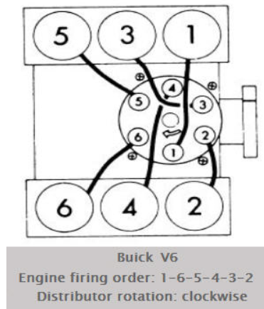 Firingorder further 3lmpa Firing Order Ford 5 0 Liter 93 F 150 furthermore T10319528 1978 ford 460 furthermore 7lncf Number Cyl Dist Cap in addition T5547448 Firing order diagram 289 motor. on 5 7 firing order diagram