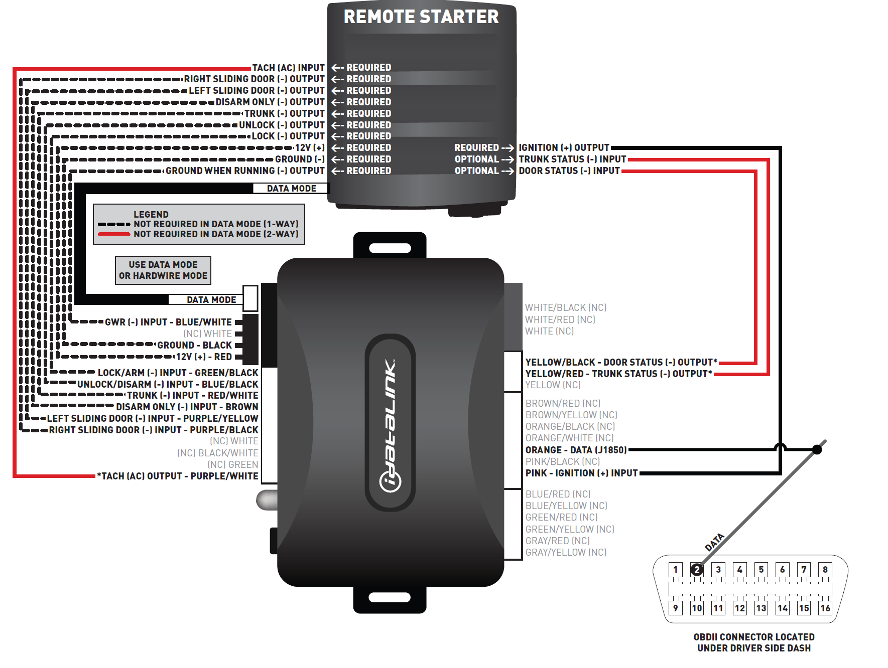 Wiring Diagram For Autostart Remote Starter : Commando car wiring diagrams for remote starter