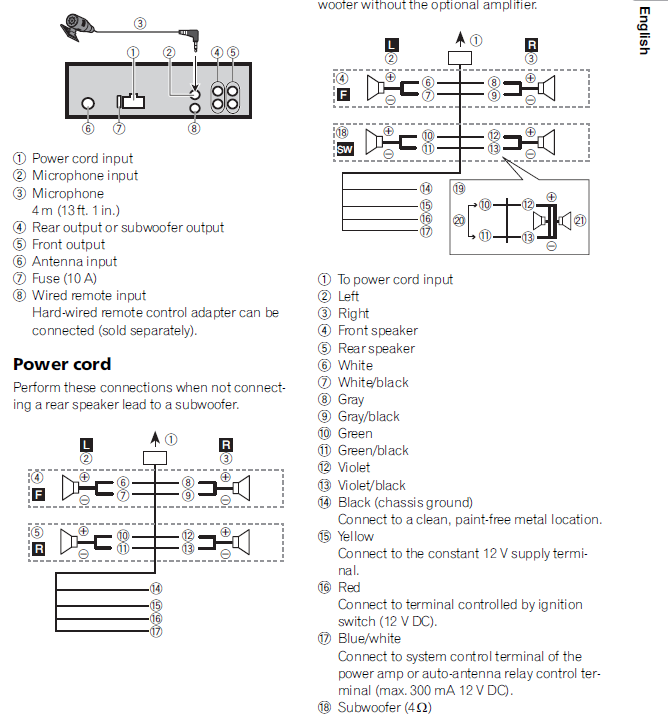 Wiring Diagram Pioneer Deh X6500bt : Wiring diagram for a pioneer deh bt