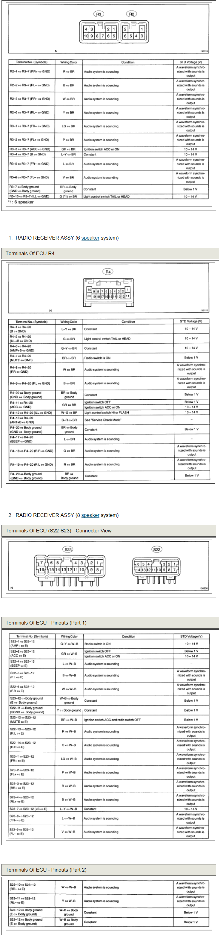 Looking for the din wiring diagram for matsushita 86120 48130