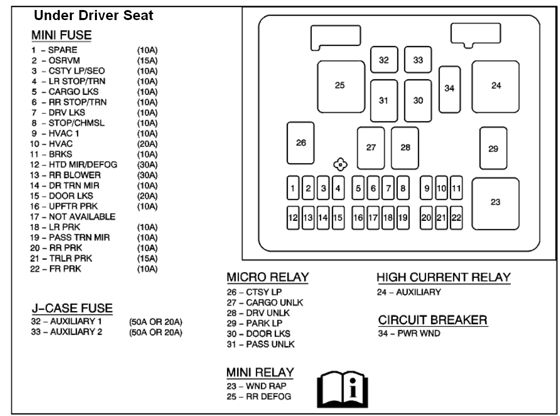 gmc savana 1500 ls hello where i connect 2 wires a ambient graphic