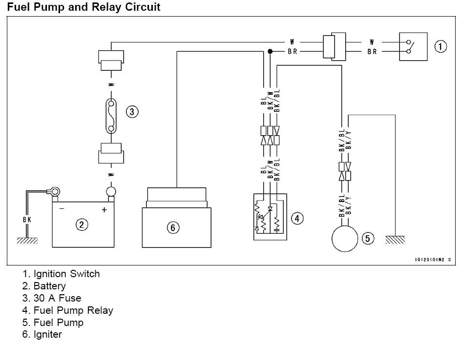 2013 02 05_003900_mule3010fuelpump wiring diagram 2001 kawasaki mule 550 readingrat net Chevy Starter Wiring Diagram at creativeand.co