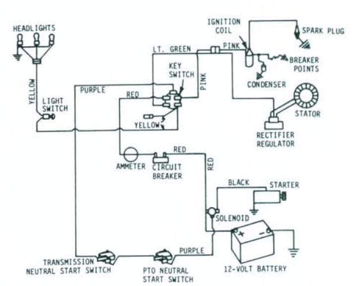 kohler starter solenoid wiring diagram kohler solenoid wiring diagram 1972 john deere 110 8 hp kohler will not start i have on kohler starter