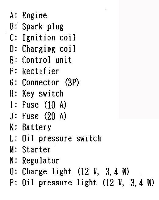 are there wire diagrams available for a fc420v as11 motor there is a slight difference from company to company that use the kawasaki motor but usually the engine wiring is the same