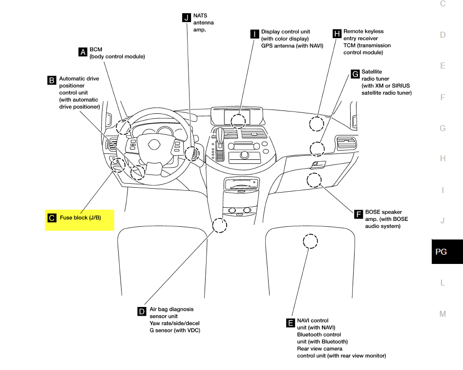 1997 nissan maxima wiring diagram with 7no6v Quest Tcm Located Fuse Loca on Nissan Altima Starter Location also 1991 Nissan Maxima Starter Relay Location as well Pro Audio Wiring Diagram as well Evap Purge Solenoid Location additionally Brake Lights Stay On I Can T Find The Pedal Switch To Inspect Help T359405.